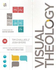 visual_theology